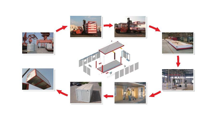 montaje-de-contenedor-por-4-operarios-en-2-horas